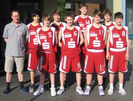 BBLZ U16 in Wien